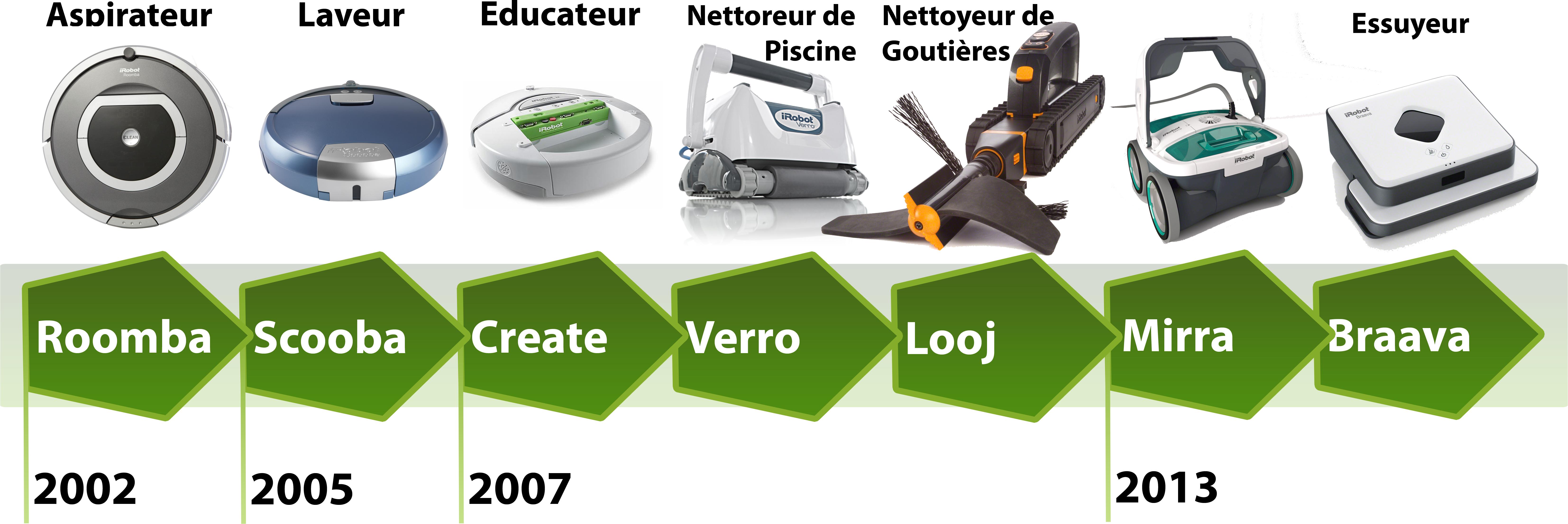 Le premier robot domestique dou - Les robots domestiques ...