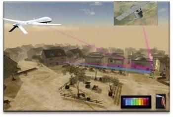 Drones & Voxtel : Et si Facebook n'était pas le seul à
